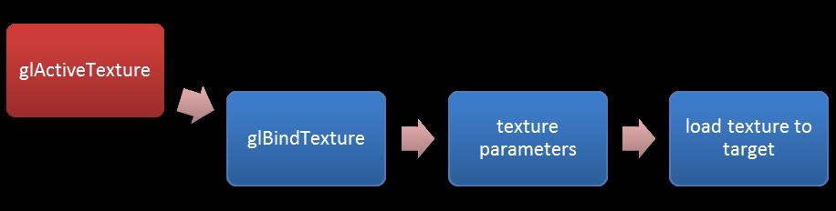 textureflow2
