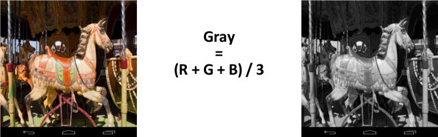 The formula and result of the average gray scaling function.