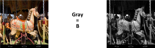Gray scaling formula using the Blue channel.