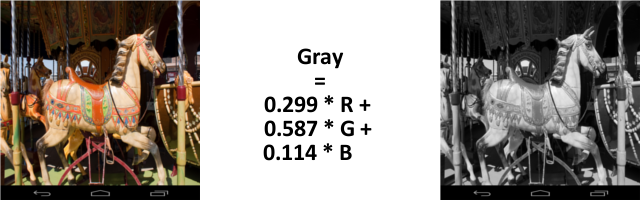 The formula and result of the CCIR601 luminosity function.