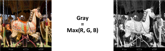 The formula and result of the decompose max function.