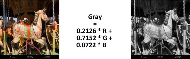 The formula and result of the luminosity function
