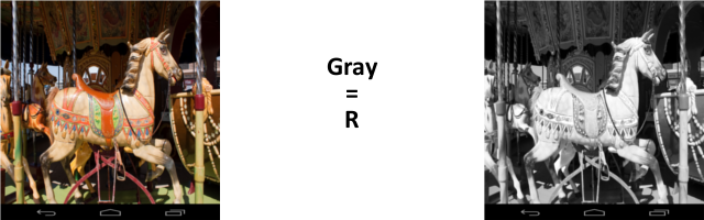 Gray scaling formula using the Red channel.