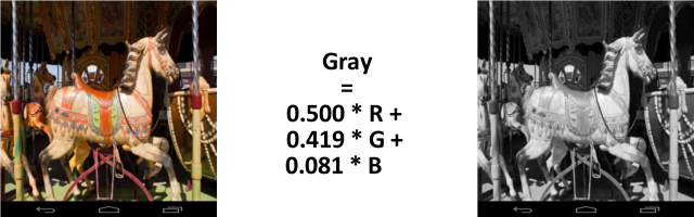 The formula and result of the RMY function.